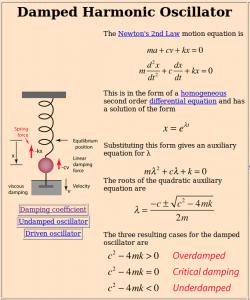 hyperphysics damping