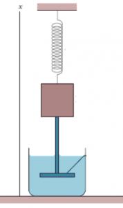 springoscillations2
